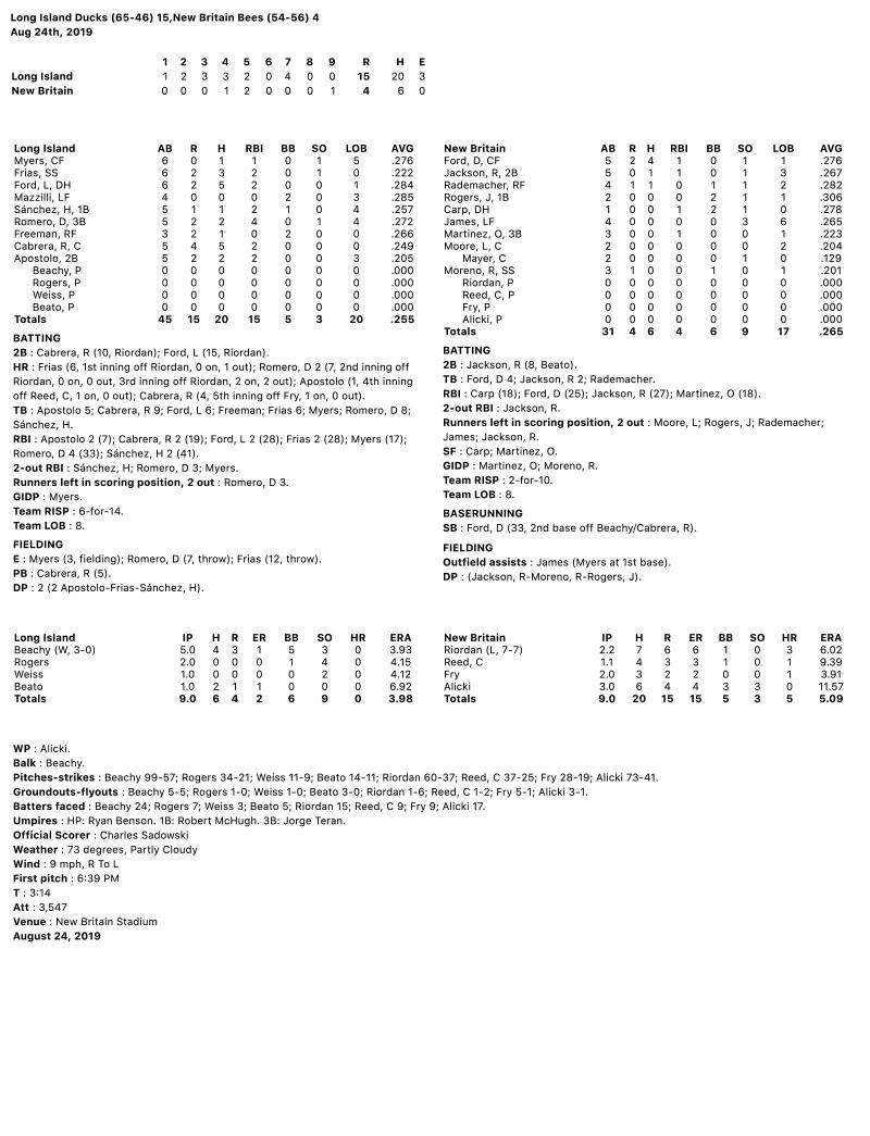 Box-Score-8-24-19.jpg