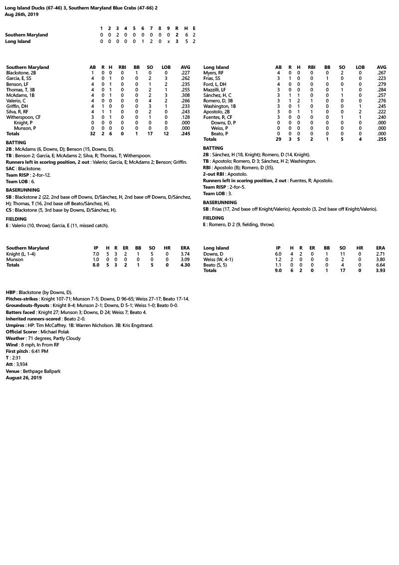 Box-Score-8-26-19.jpg