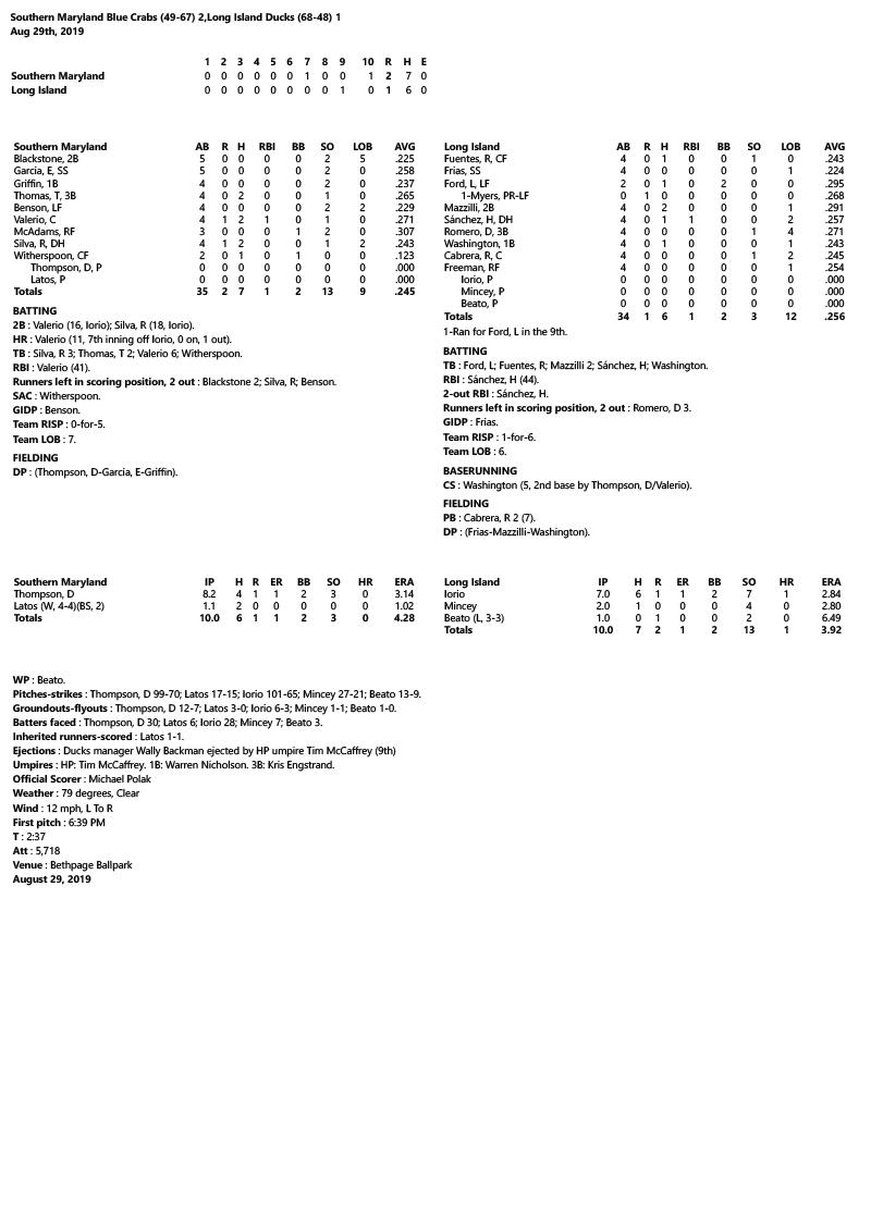 Box-Score-8-29-19.jpg