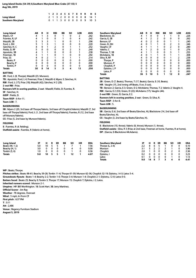 Box-Score-8-5-19.jpg