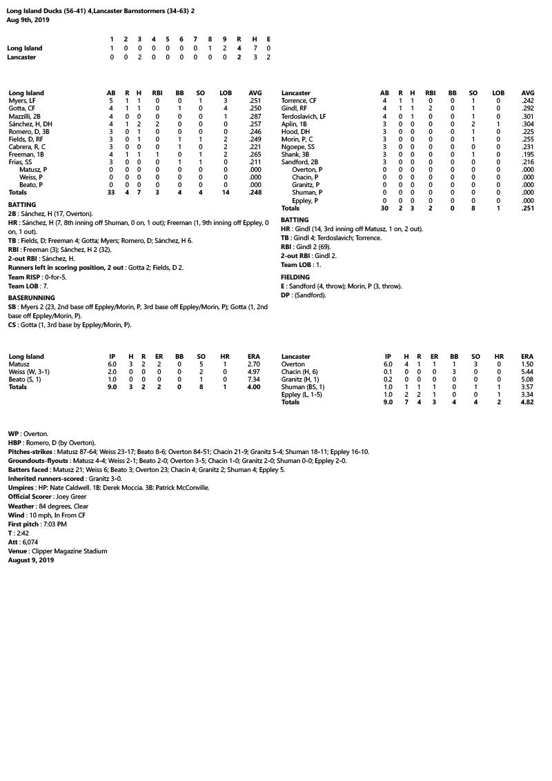 Box-Score-8-9-19.jpg