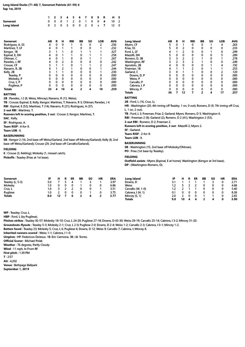 Box-Score-9-1-19.jpg