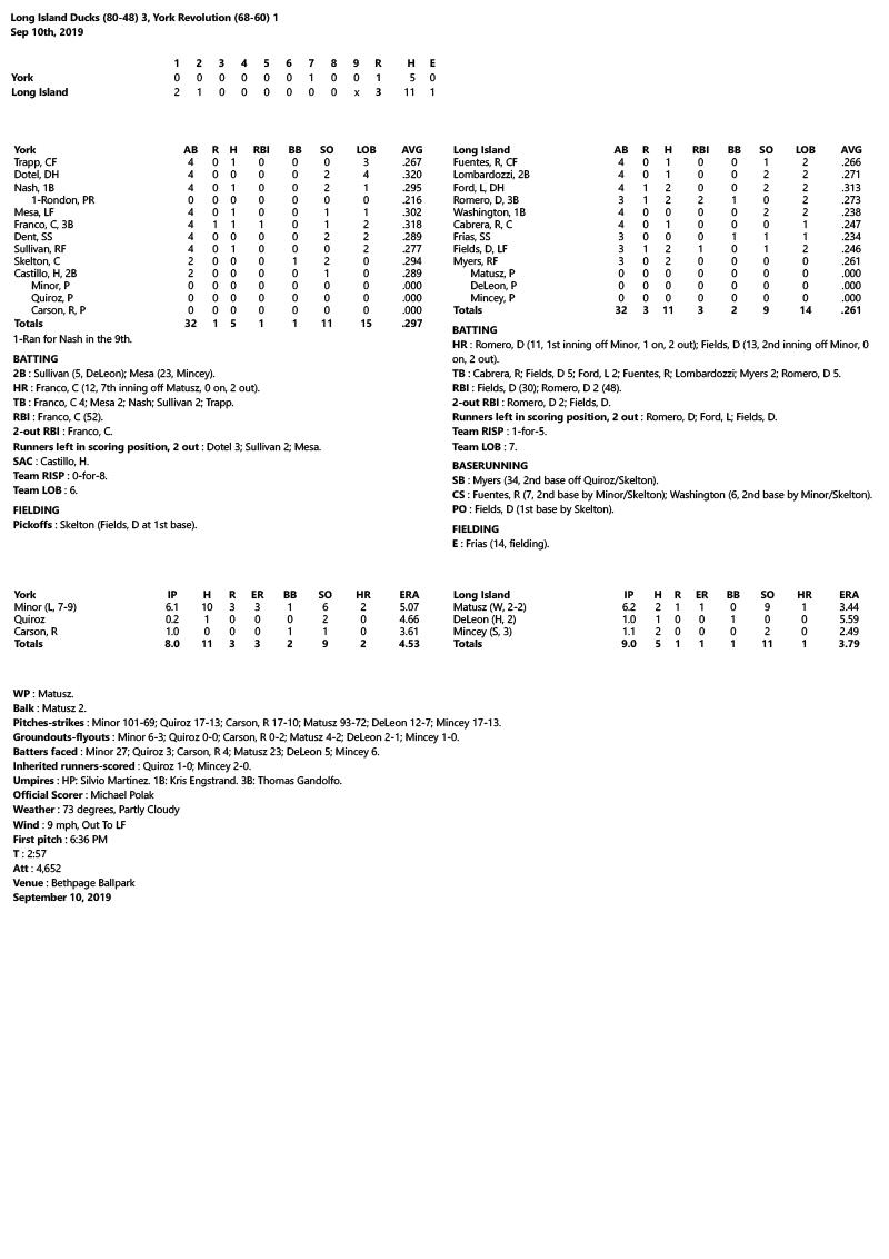 Box-Score-9-10-19.jpg