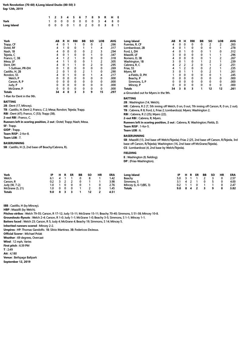 Box-Score-9-12-19.jpg