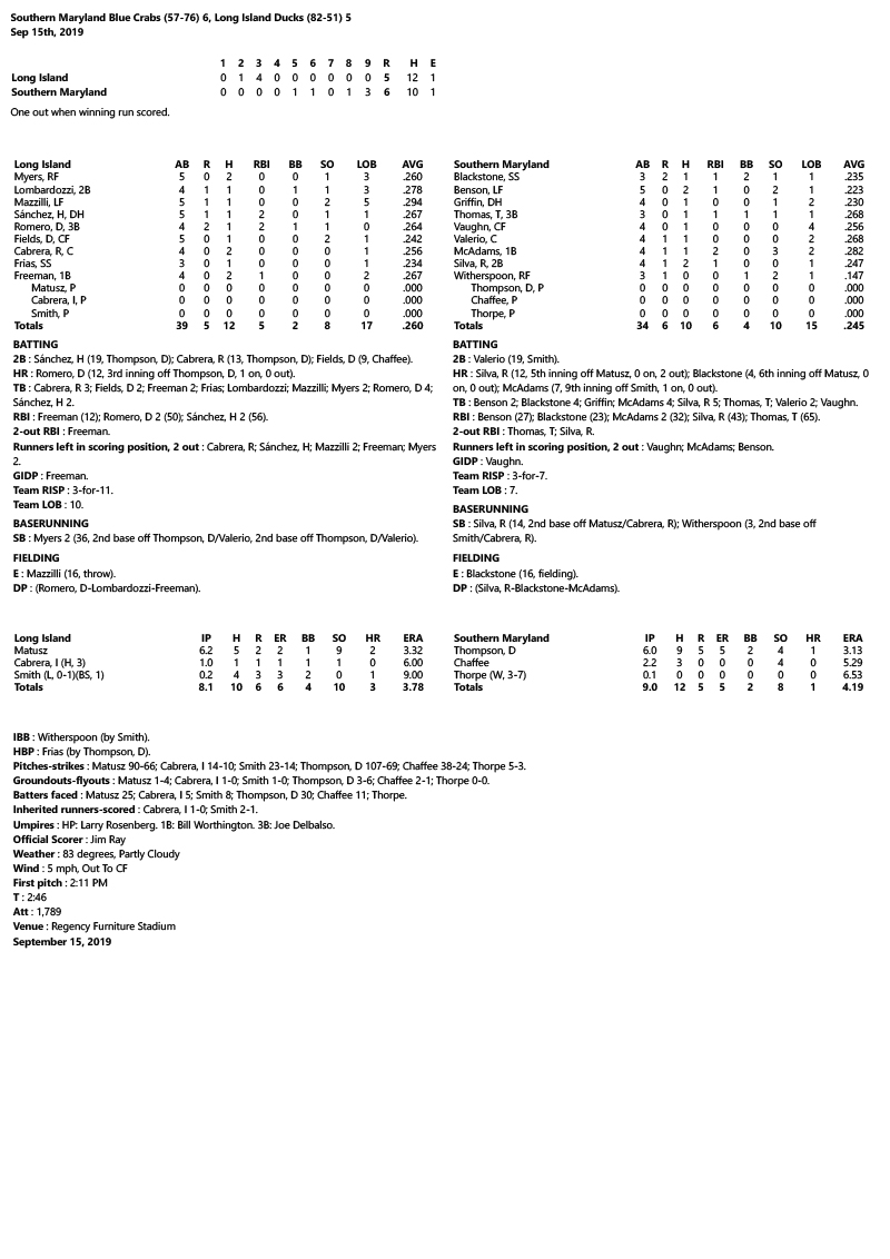 Box-Score-9-15-19.jpg