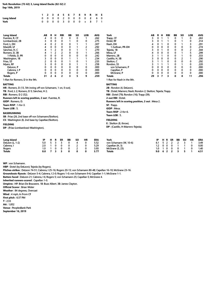 Box-Score-9-16-19.jpg