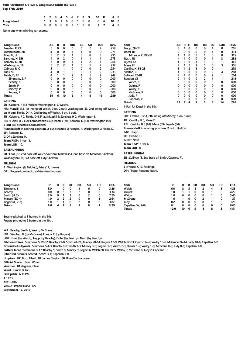 Box-Score-9-17-19.jpg