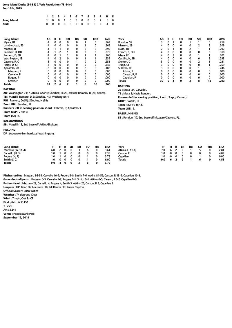 Box-Score-9-19-19.jpg