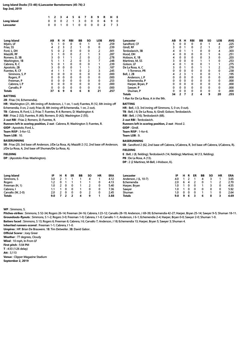 Box-Score-9-2-19.jpg