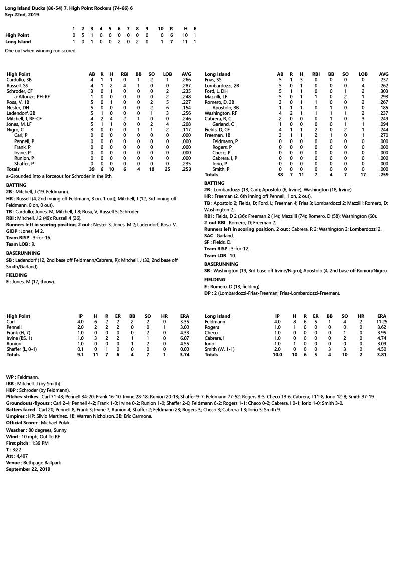 Box-Score-9-22-19.jpg
