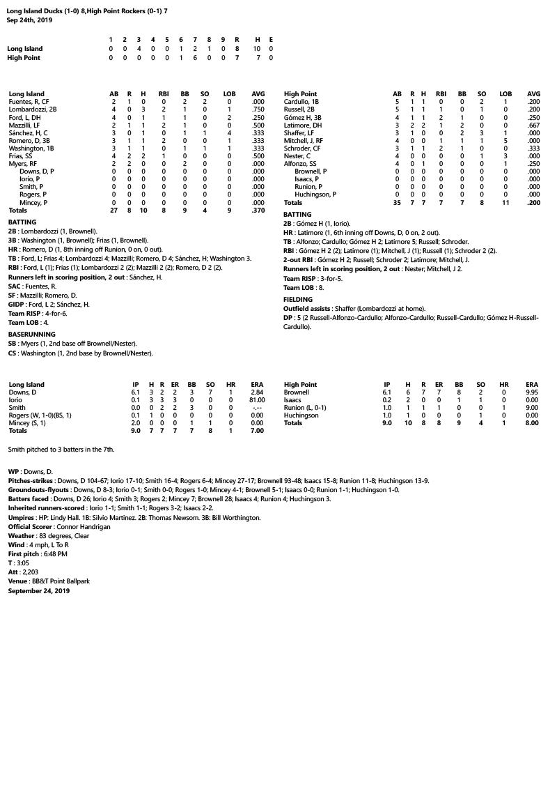 Box-Score-9-24-19.jpg