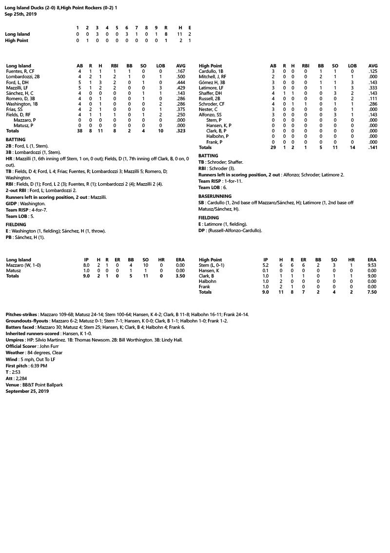 Box-Score-9-25-19.jpg