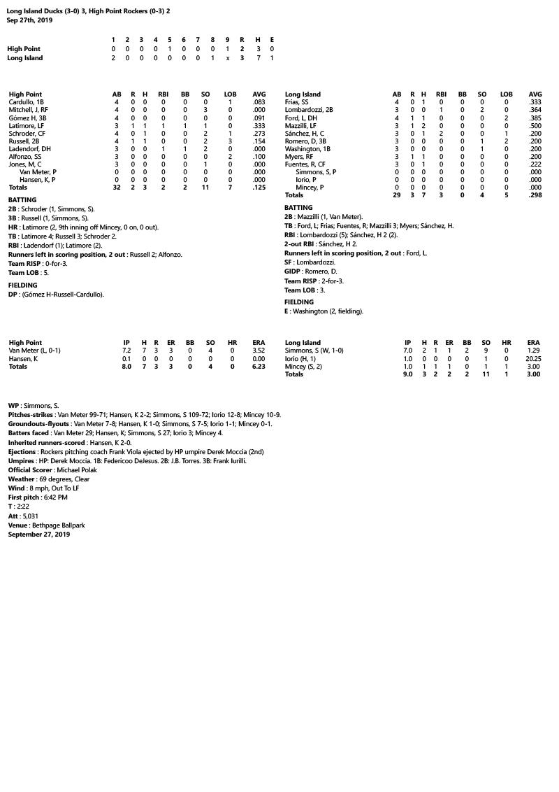Box-Score-9-27-19.jpg