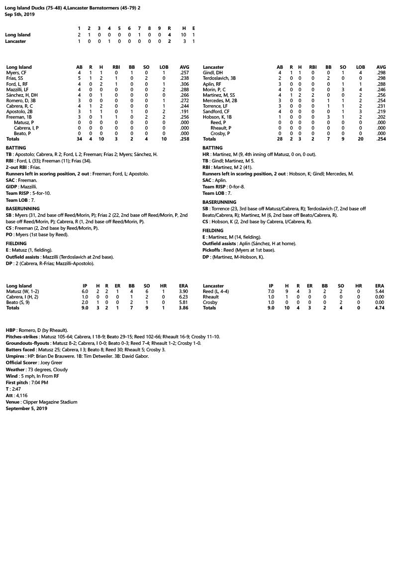 Box-Score-9-5-19.jpg