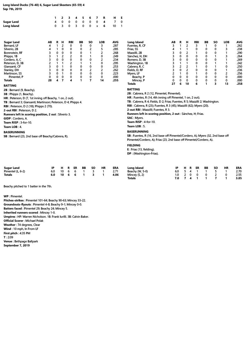 Box-Score-9-7-19-G1.jpg