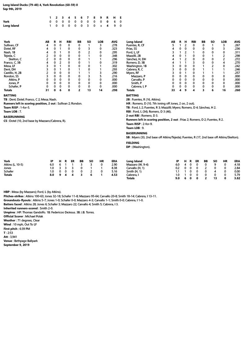Box-Score-9-9-19.jpg